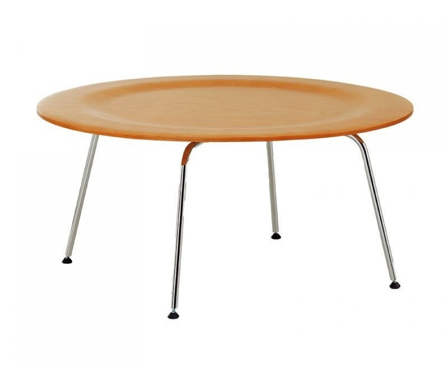 CTM Table